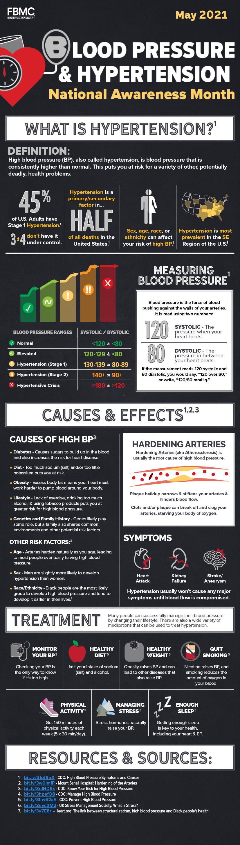 health heart infograph